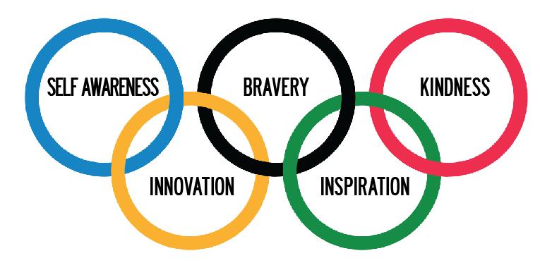 Leadership Landing Five Attributes of (Olympic) Greatness